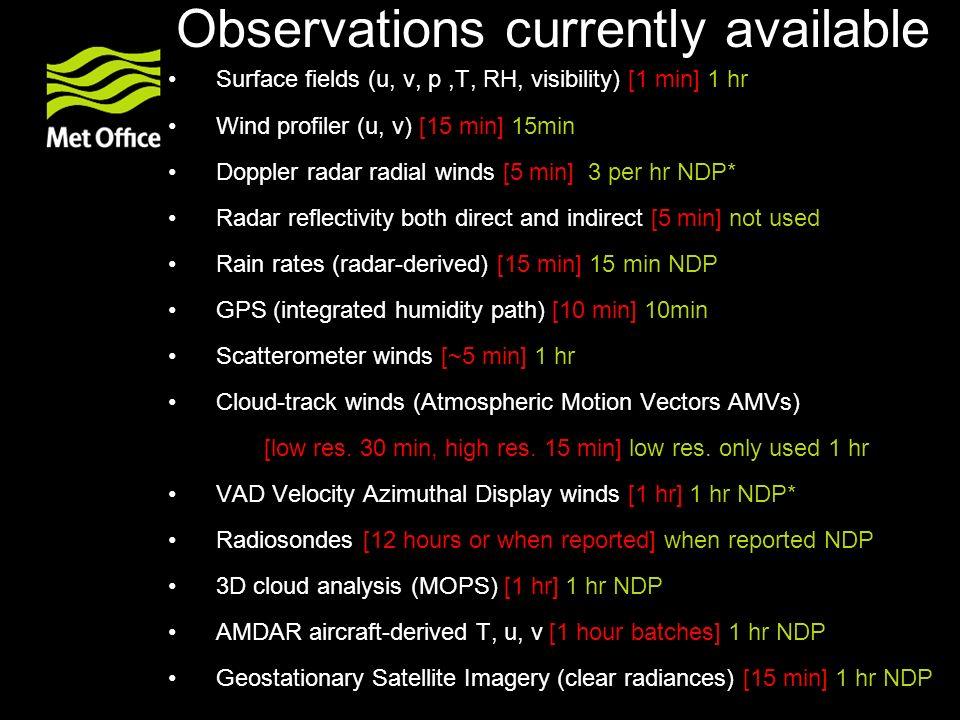 Observations currently available Surface fields (u, v, p,T, RH, visibility) [1 min] 1 hr Wind profiler (u, v) [15 min] 15min Doppler radar radial wind