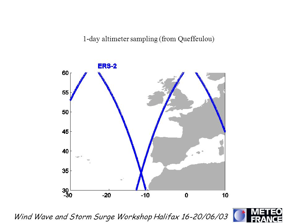 Wind Wave and Storm Surge Workshop Halifax 16-20/06/03 1-day altimeter sampling (from Queffeulou)