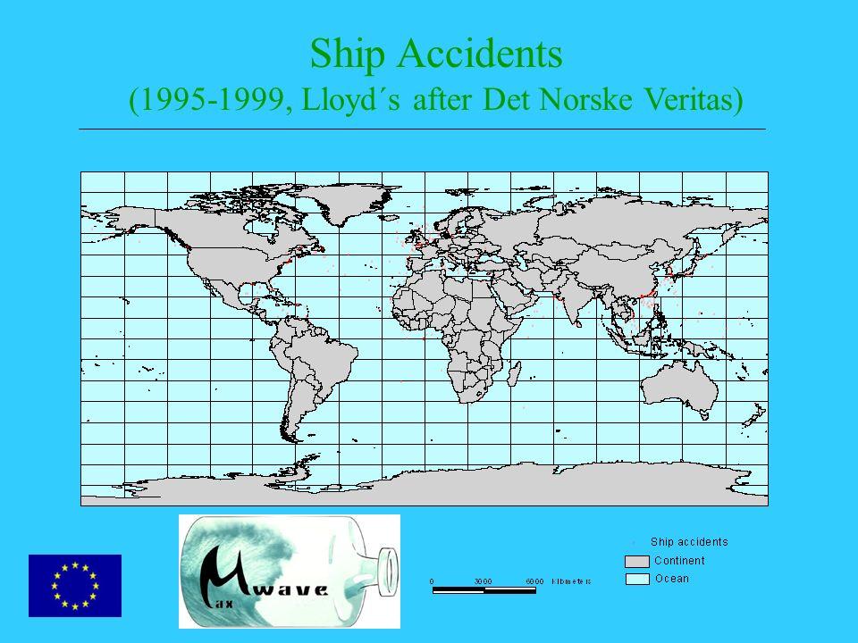 Ship Accidents (1995-1999, Lloyd´s after Det Norske Veritas)