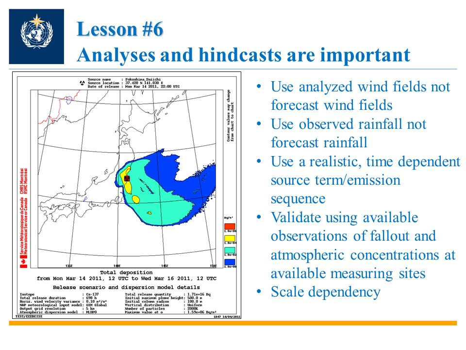 Analyses and hindcasts are important Lesson #6 Use analyzed wind fields not forecast wind fields Use observed rainfall not forecast rainfall Use a rea