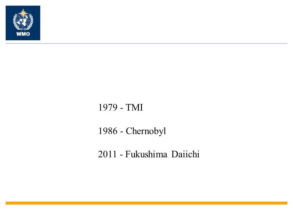 WMO 1979 - TMI 1986 - Chernobyl 2011 - Fukushima Daiichi