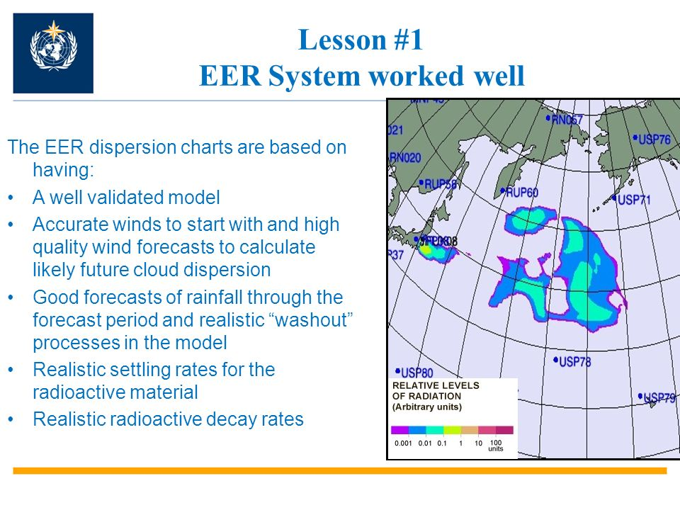 Lesson #1 EER System worked well The EER dispersion charts are based on having: A well validated model Accurate winds to start with and high quality w