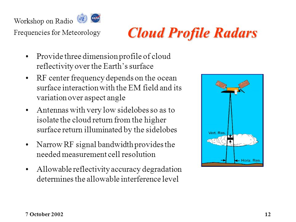 Workshop on Radio Frequencies for Meteorology 7 October 200212 Cloud Profile Radars Provide three dimension profile of cloud reflectivity over the Ear