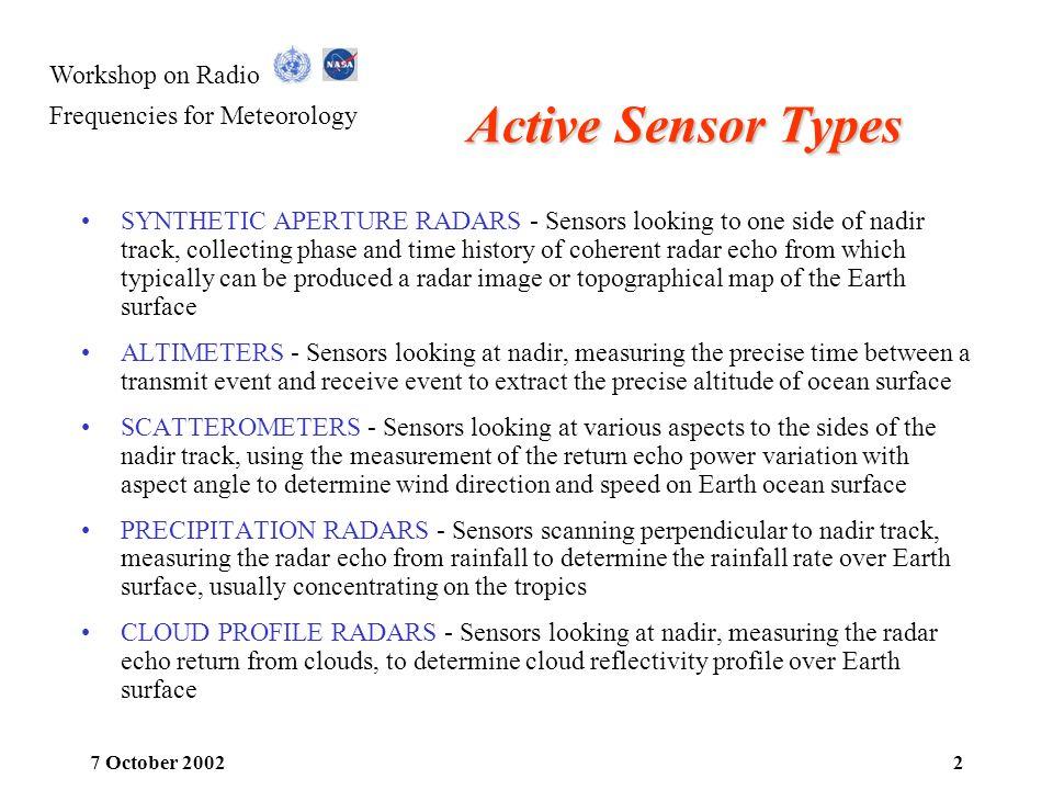 Workshop on Radio Frequencies for Meteorology 7 October 20022 Active Sensor Types SYNTHETIC APERTURE RADARS - Sensors looking to one side of nadir tra