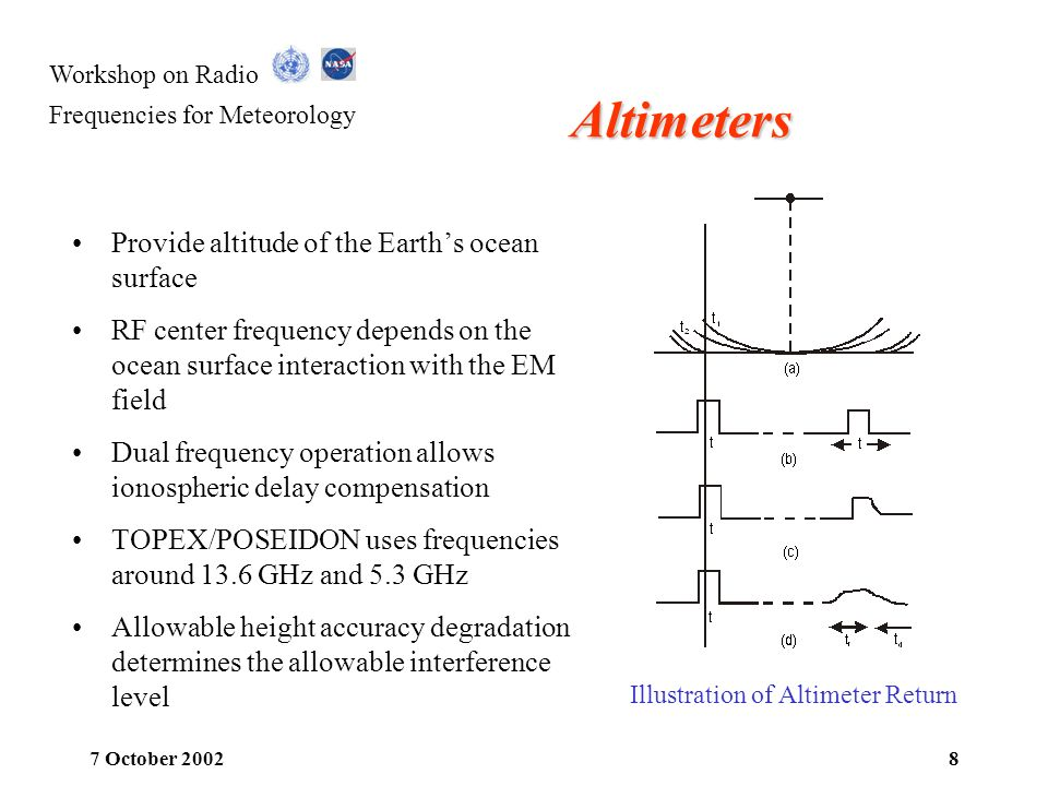 Workshop on Radio Frequencies for Meteorology 7 October 20029 Scatterometers Provide the wind direction and speed over the Earths ocean surface RF center frequency depends on the ocean surface interaction with the EM field and its variation over aspect angle Narrow RF signal bandwidth provides the needed measurement cell resolution Allowable wind speed accuracy degradation determines the allowable interference level Variation of Backscatter with Aspect Angle