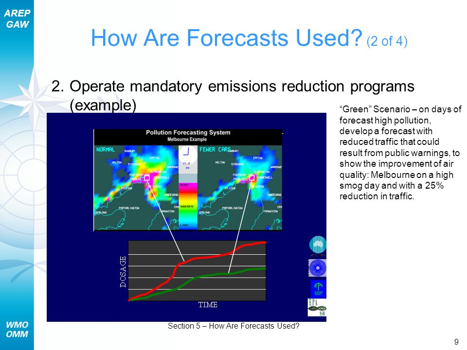 AREP GAW Section 5 – How Are Forecasts Used. 9 How Are Forecasts Used.