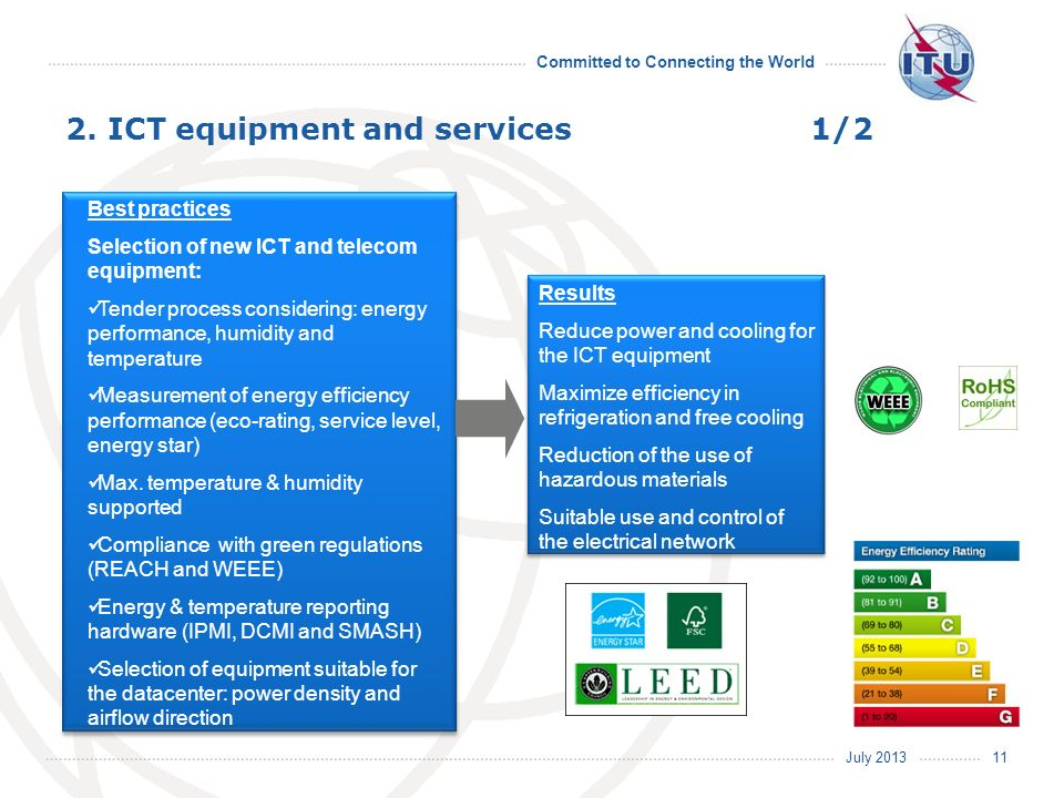 July 2013 Committed to Connecting the World Best practices Selection of new ICT and telecom equipment: Tender process considering: energy performance,