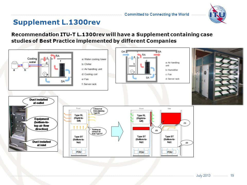July 2013 Committed to Connecting the World Supplement L.1300rev Recommendation ITU-T L.1300rev will have a Supplement containing case studies of Best