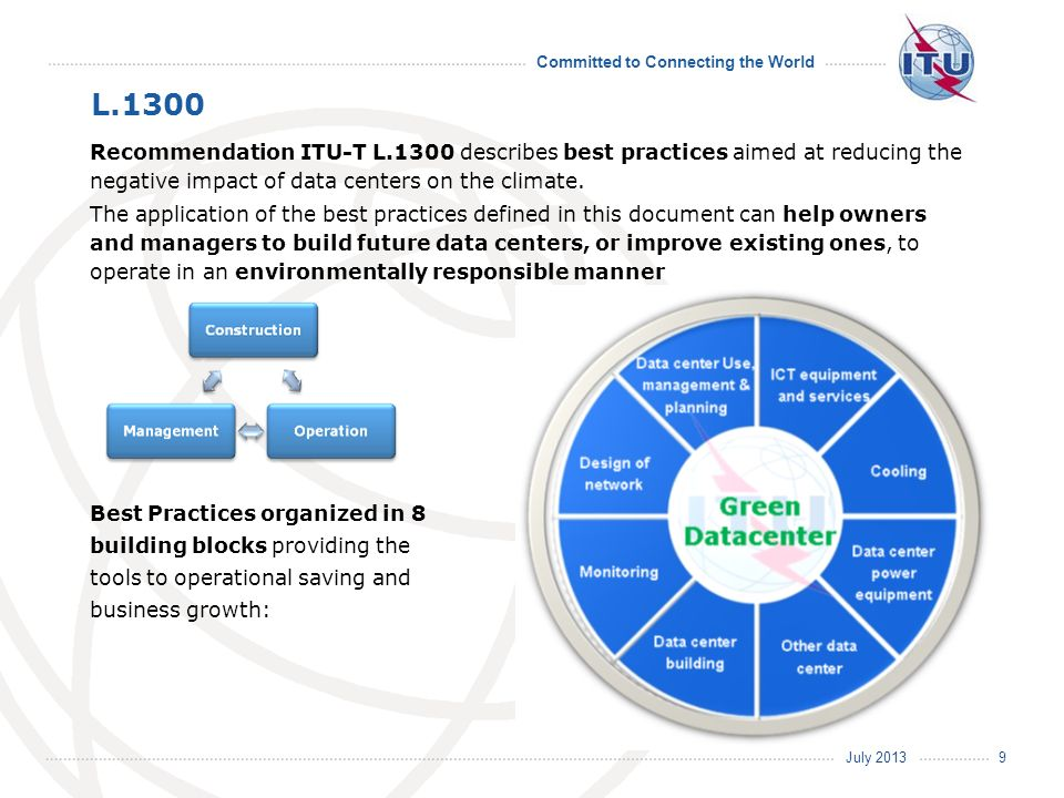 July 2013 Committed to Connecting the World L.1300 Recommendation ITU-T L.1300 describes best practices aimed at reducing the negative impact of data