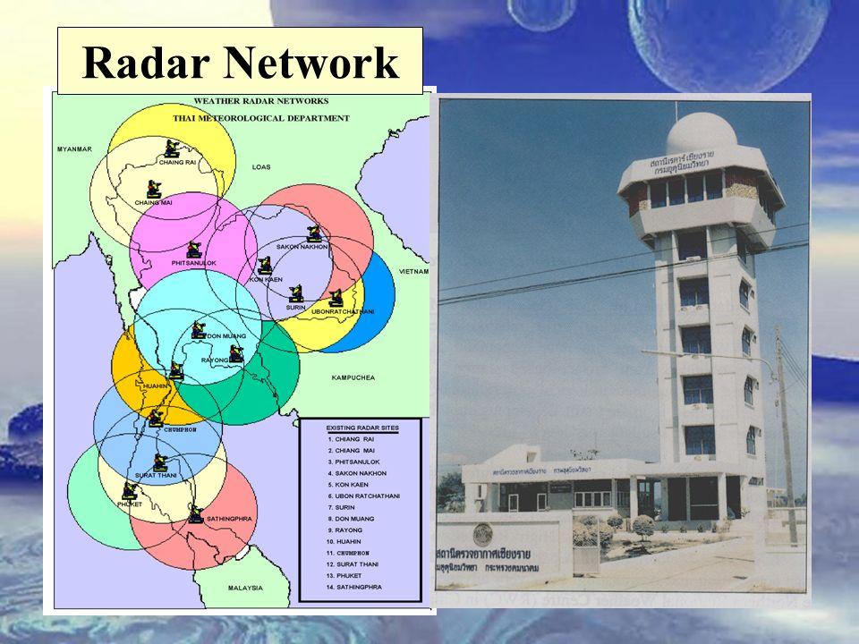 Radar Network