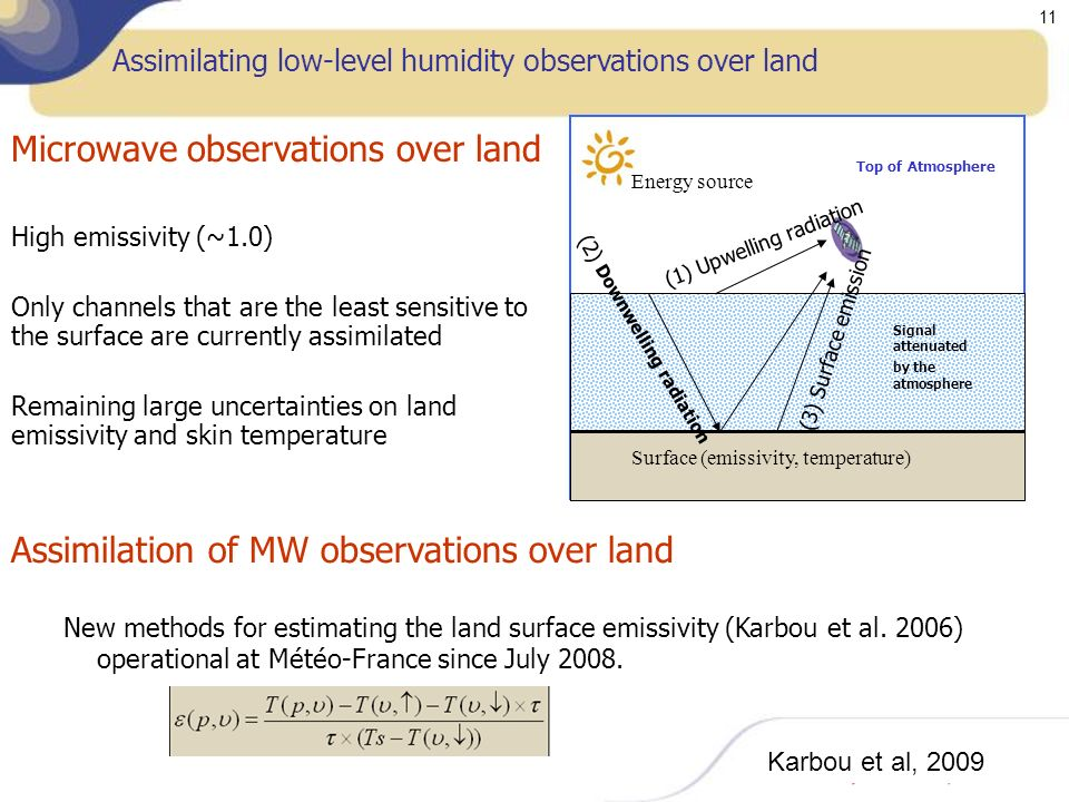 11 Assimilating low-level humidity observations over land Assimilation of MW observations over land New methods for estimating the land surface emissivity (Karbou et al.