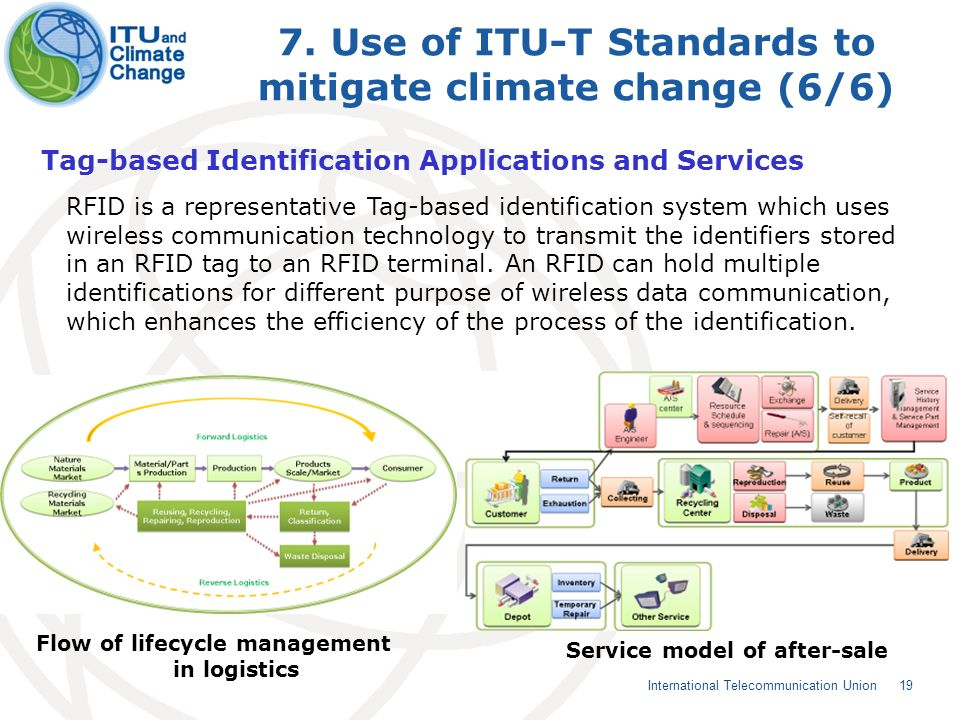 19 International Telecommunication Union Tag-based Identification Applications and Services 7.