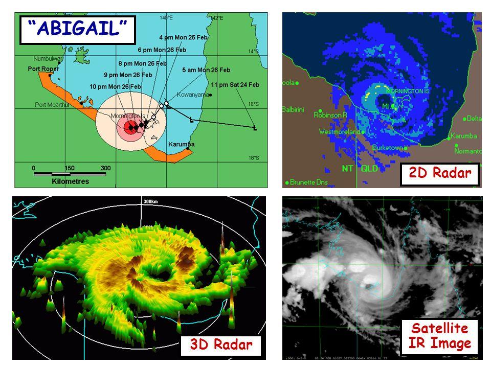 ABIGAIL 2D Radar 3D Radar Satellite IR Image