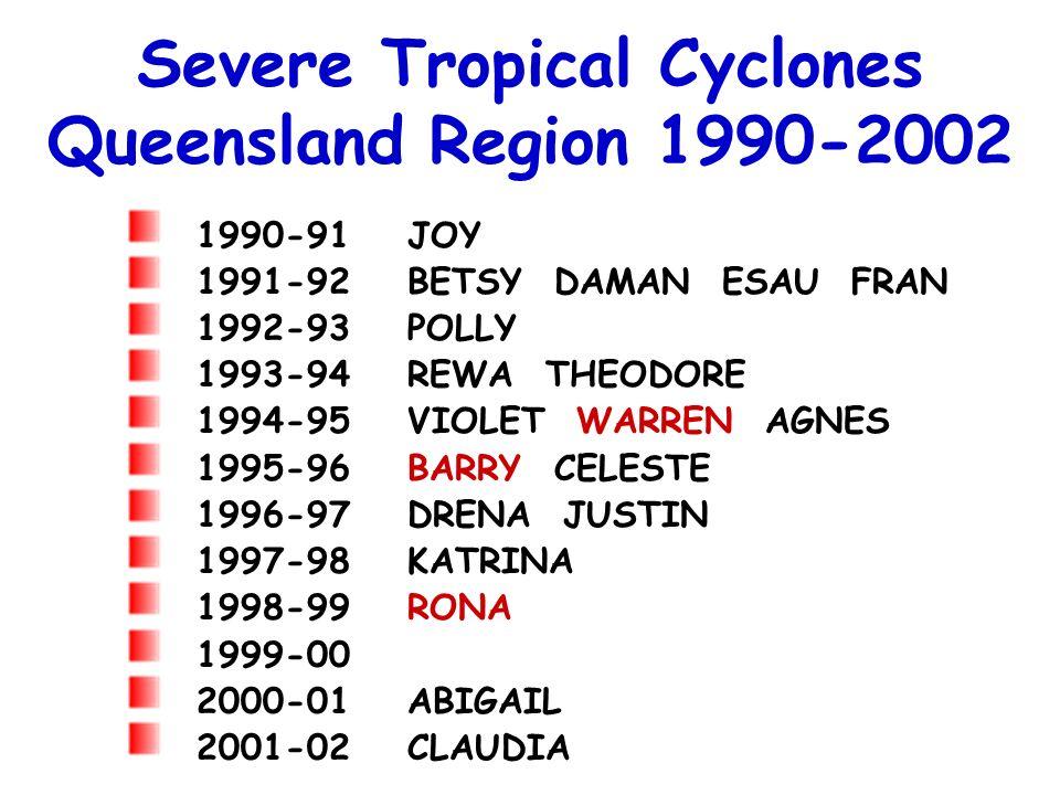 Severe Tropical Cyclones Queensland Region 1990-2002 1990-91 JOY 1991-92 BETSY DAMAN ESAU FRAN 1992-93 POLLY 1993-94 REWA THEODORE 1994-95 VIOLET WARR
