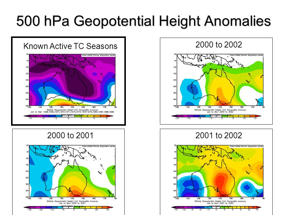 500 hPa Geopotential Height Anomalies Known Active TC Seasons 2000 to to to 2002