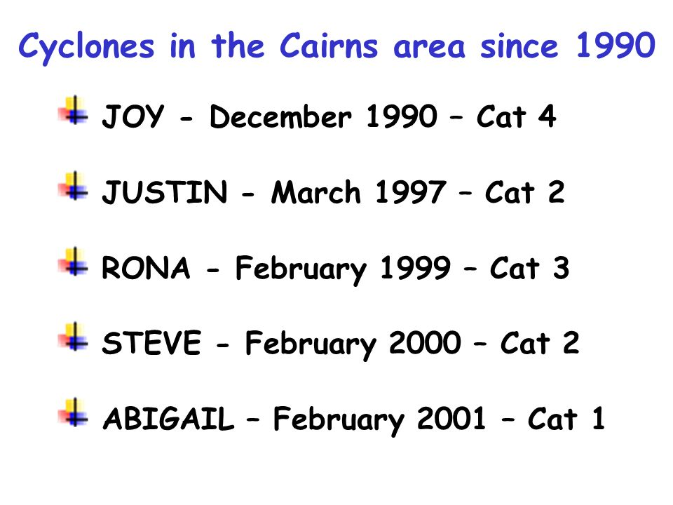 Cyclones in the Cairns area since 1990 JOY - December 1990 – Cat 4 JUSTIN - March 1997 – Cat 2 RONA - February 1999 – Cat 3 STEVE - February 2000 – Cat 2 ABIGAIL – February 2001 – Cat 1