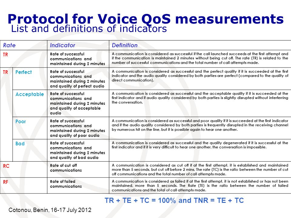 Cotonou, Benin, 16-17 July 2012 Protocol for Voice QoS measurements List and definitions of indicators RateIndicatorDefinition TR Rate of successful communications and maintained during 2 minutes A communication is considered as successful if the call launched succeeds at the first attempt and if the communication is maintained 2 minutes without being cut off.