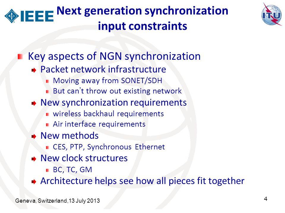 Switch CESCES CESCES E1 G.805 Functional Model for CES From G.8264 Network Element Model Formal models based on G.805 5 Geneva, Switzerland,13 July 2013