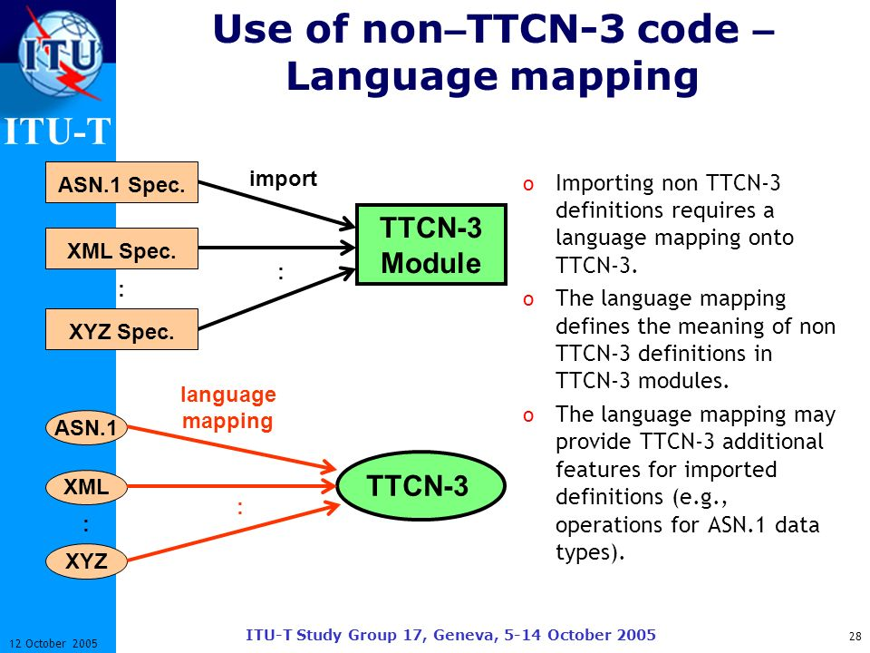 ITU-T ITU-T Study Group 17, Geneva, 5-14 October 2005 28 12 October 2005 Use of non – TTCN-3 code – Language mapping o Importing non TTCN-3 definition