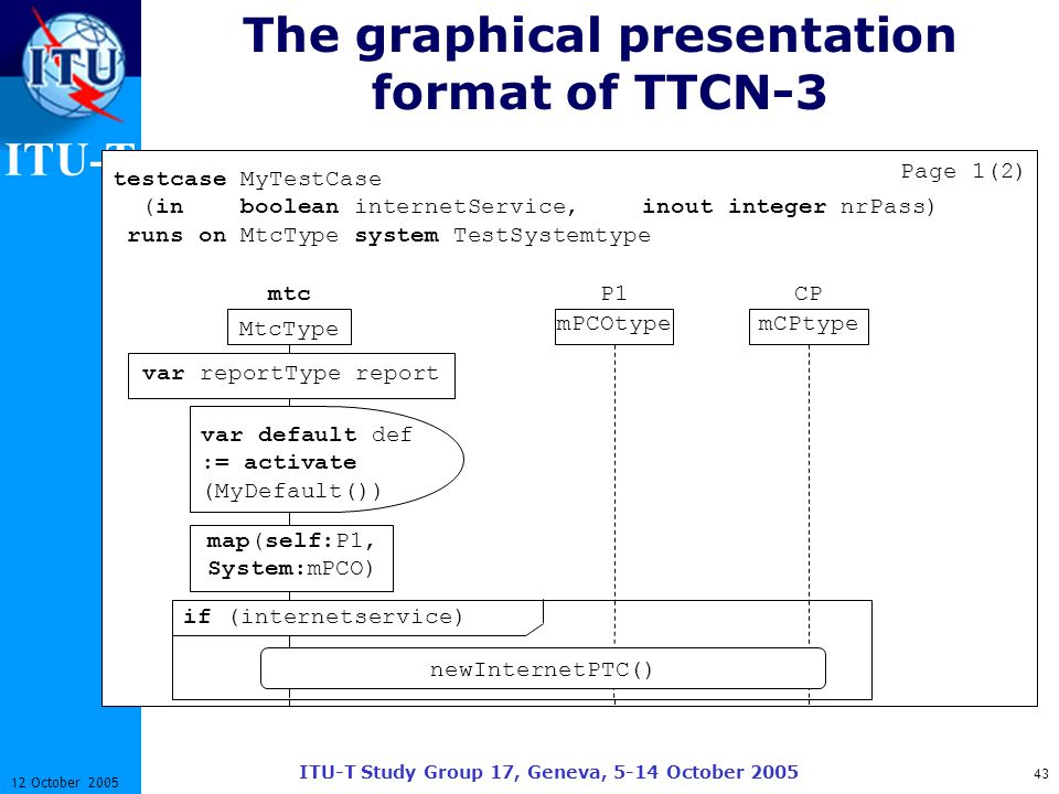ITU-T ITU-T Study Group 17, Geneva, 5-14 October 2005 43 12 October 2005 The graphical presentation format of TTCN-3 testcase MyTestCase (in boolean i
