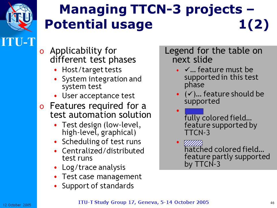 ITU-T ITU-T Study Group 17, Geneva, 5-14 October 2005 46 12 October 2005 Managing TTCN-3 projects – Potential usage 1(2) o Applicability for different