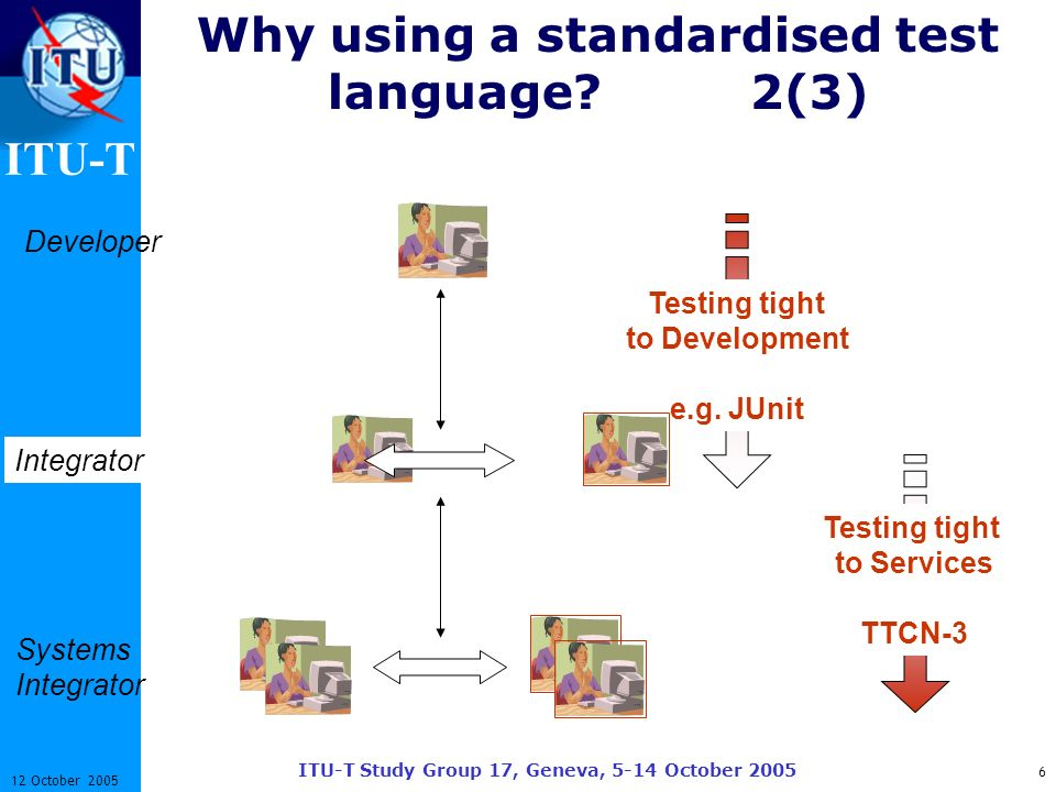 ITU-T ITU-T Study Group 17, Geneva, 5-14 October 2005 6 12 October 2005 Why using a standardised test language?2(3) Testing tight to Services TTCN-3 T