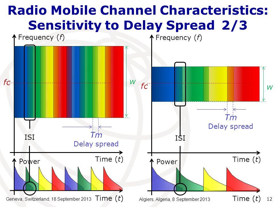 Radio Mobile Channel Characteristics: Sensitivity to Delay Spread2/3 Geneva, Switzerland, 18 September 2013 12 Frequency (f) Time (t) w Tm Delay sprea