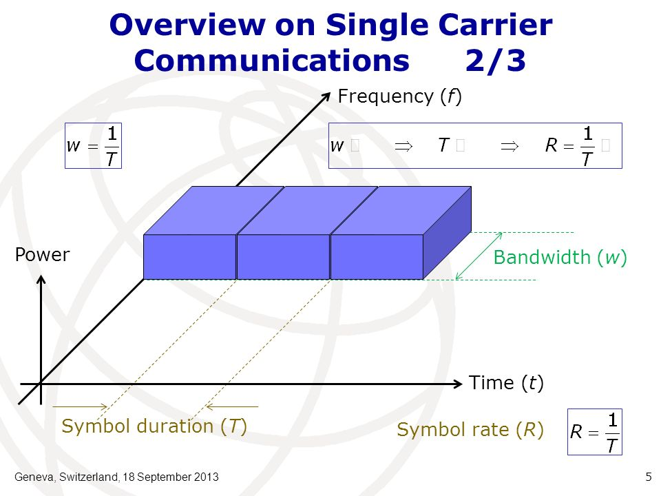 Bandwidth (w) Symbol duration (T) Overview on Single Carrier Communications2/3 5 Frequency (f) Time (t) Power Symbol rate (R) Geneva, Switzerland, 18 September 2013