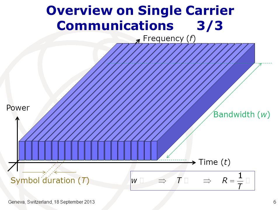Overview on Single Carrier Communications3/3 6 Frequency (f) Time (t) Power Symbol duration (T) Bandwidth (w) Geneva, Switzerland, 18 September 2013
