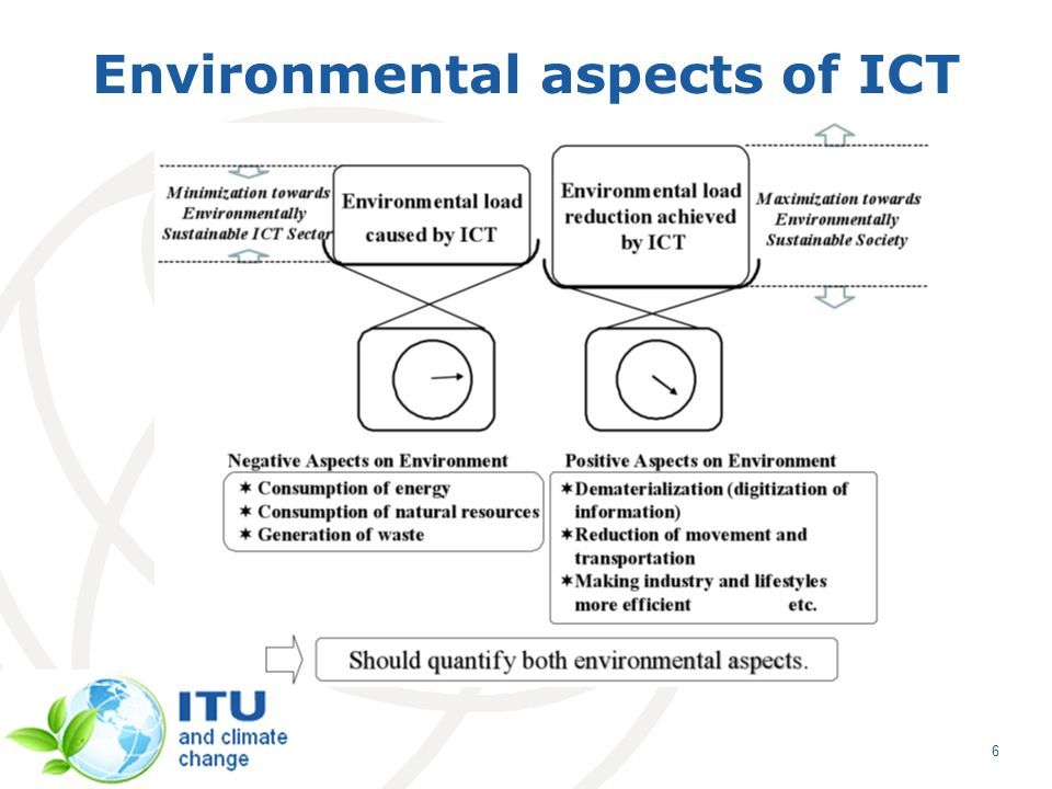 Environmental aspects of ICT 6