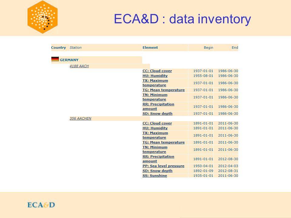 2009 ECA&D : data inventory