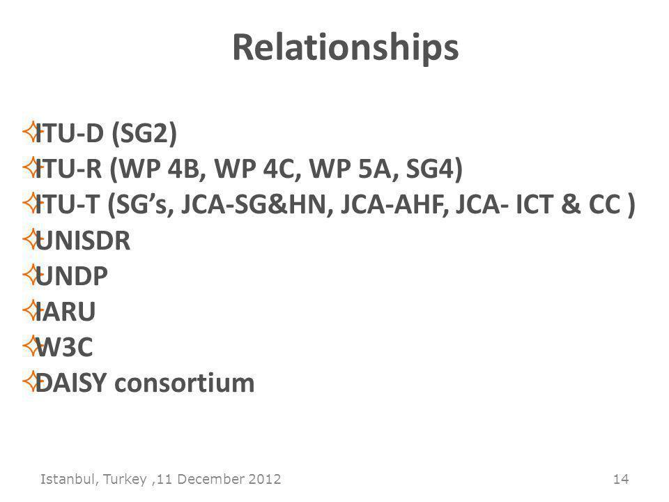 Istanbul, Turkey,11 December 2012 14 Relationships ITU-D (SG2) ITU-R (WP 4B, WP 4C, WP 5A, SG4) ITU-T (SGs, JCA-SG&HN, JCA-AHF, JCA- ICT & CC ) UNISDR UNDP IARU W3C DAISY consortium