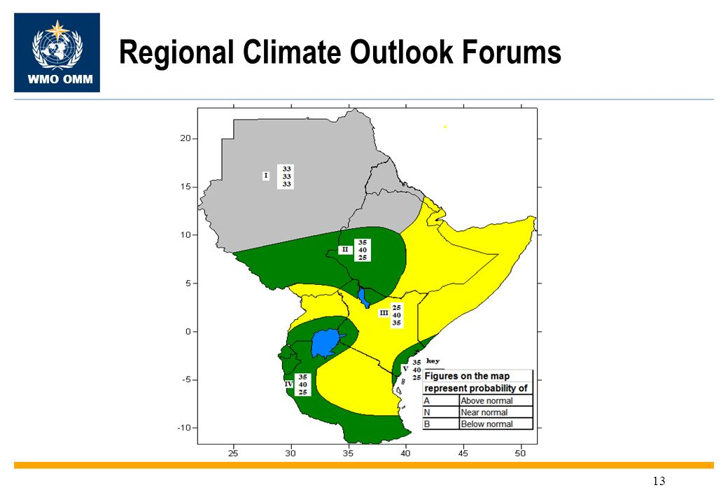 WMO OMM 13 Regional Climate Outlook Forums