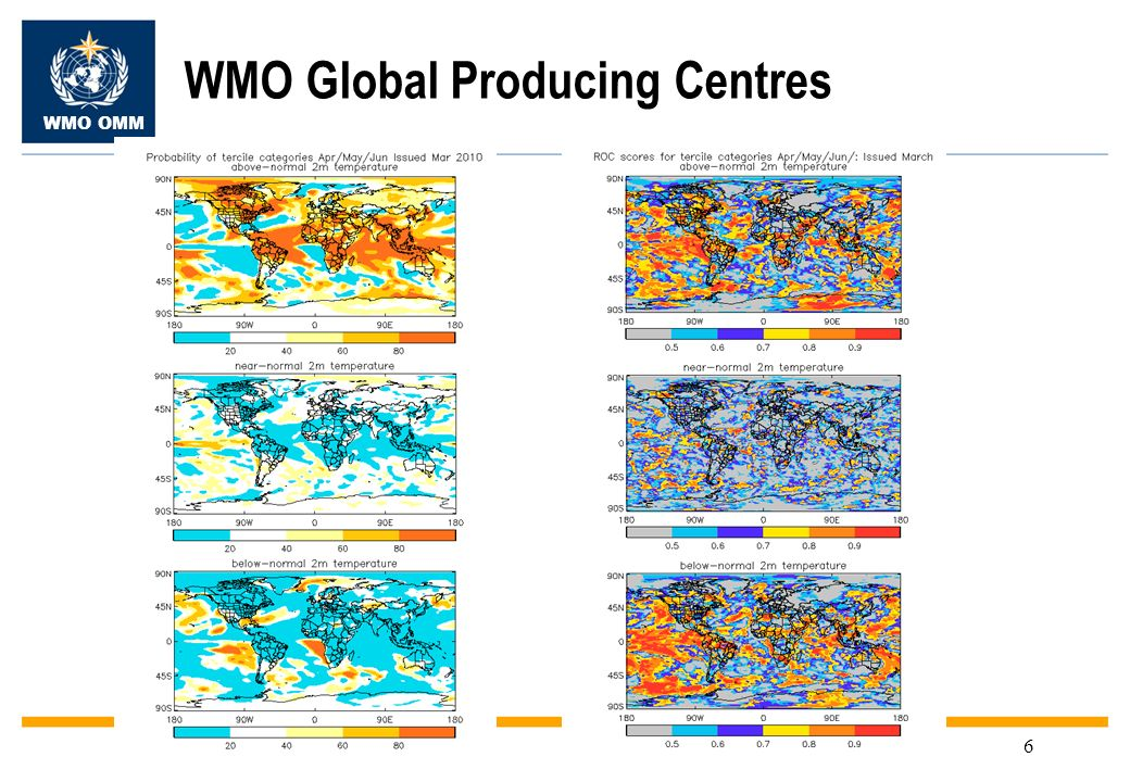 WMO OMM 6 WMO Global Producing Centres Skill track record (ROC)