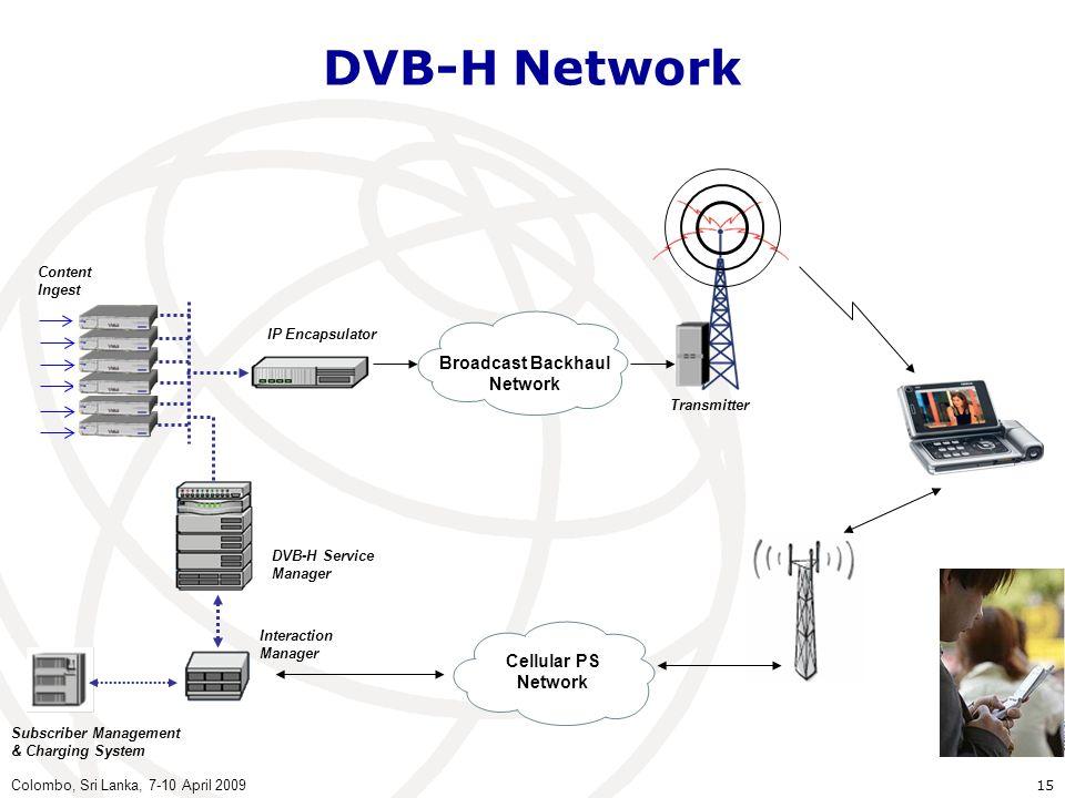 Colombo, Sri Lanka, 7-10 April 2009 15 DVB-H Network DVB-H Service Manager Content Ingest Interaction Manager Subscriber Management & Charging System