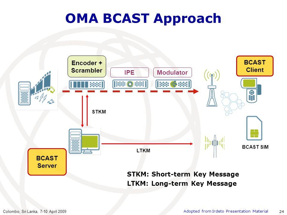 Colombo, Sri Lanka, 7-10 April 2009 24 OMA BCAST Approach BCAST Server IPEModulator Encoder + Scrambler BCAST Client BCAST SIM STKM LTKM STKM: Short-t