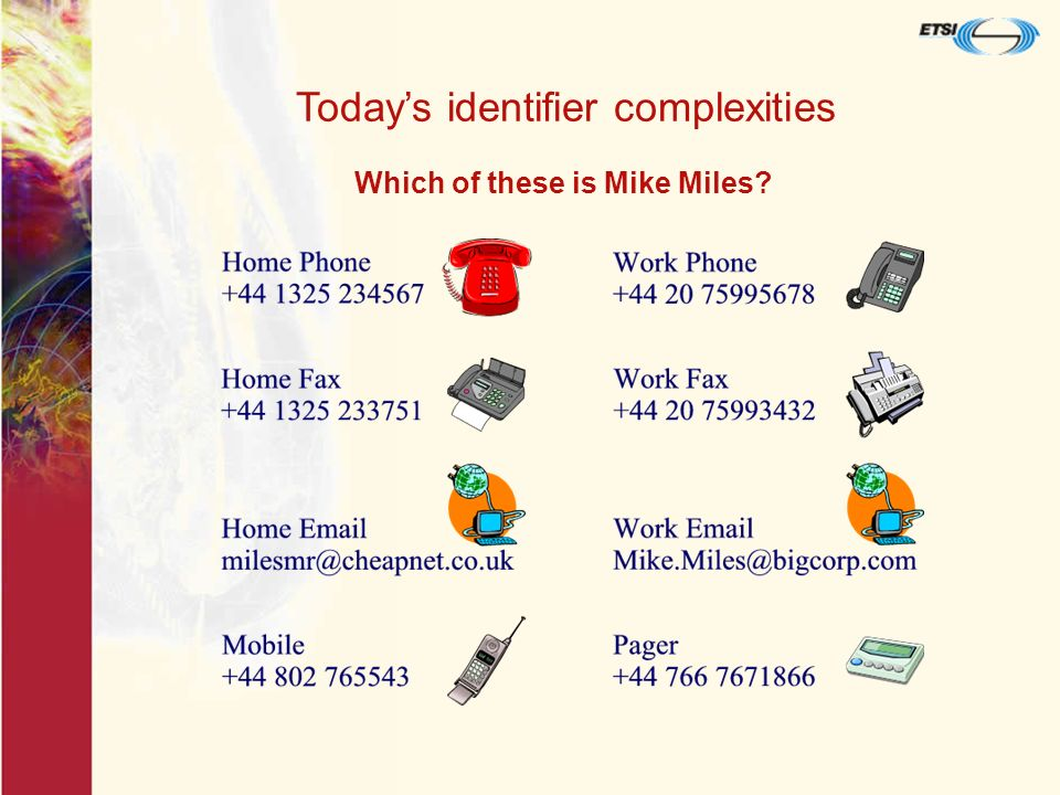 Todays identifier complexities Which of these is Mike Miles?