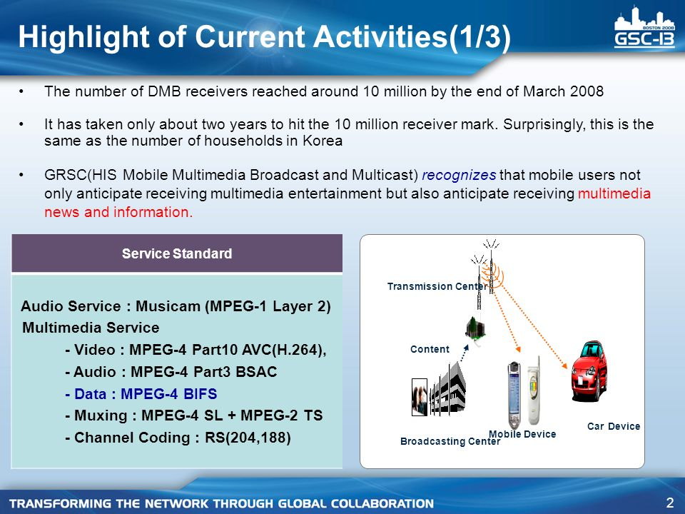 2 Content Broadcasting Center Transmission Center Mobile Device Car Device Service Standard Audio Service : Musicam (MPEG-1 Layer 2) Multimedia Service - Video : MPEG-4 Part10 AVC(H.264), - Audio : MPEG-4 Part3 BSAC - Data : MPEG-4 BIFS - Muxing : MPEG-4 SL + MPEG-2 TS - Channel Coding : RS(204,188) The number of DMB receivers reached around 10 million by the end of March 2008 It has taken only about two years to hit the 10 million receiver mark.
