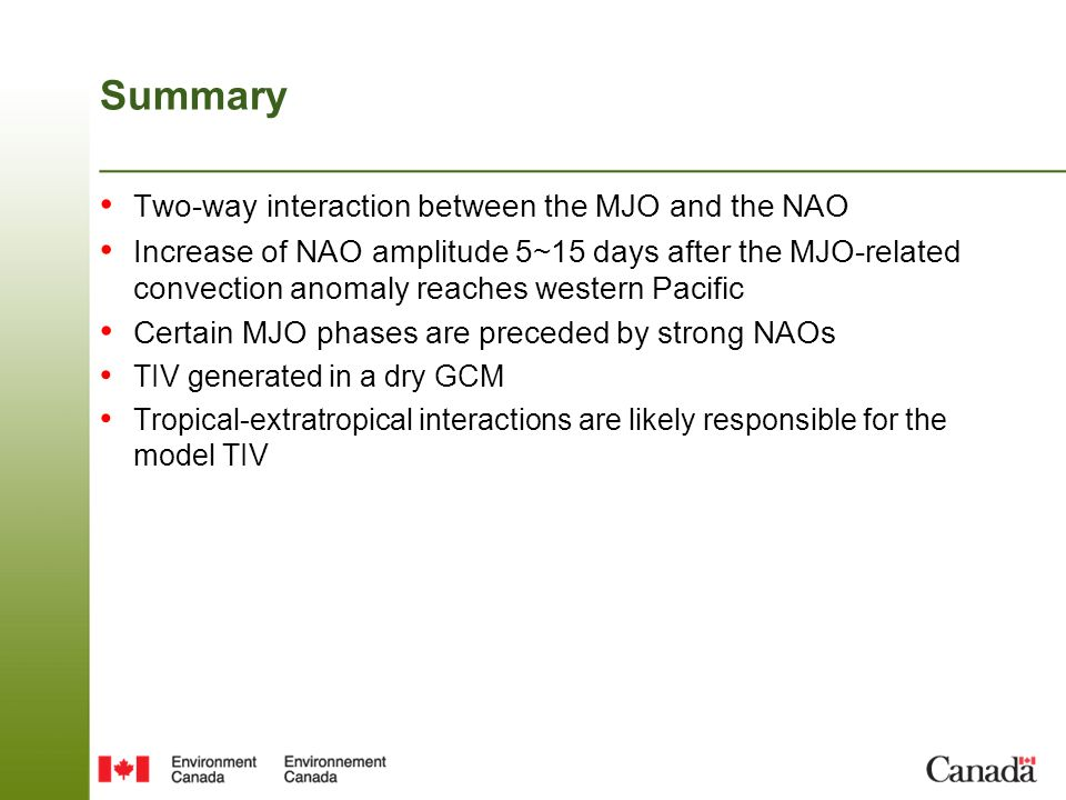 Summary Two-way interaction between the MJO and the NAO Increase of NAO amplitude 5~15 days after the MJO-related convection anomaly reaches western P