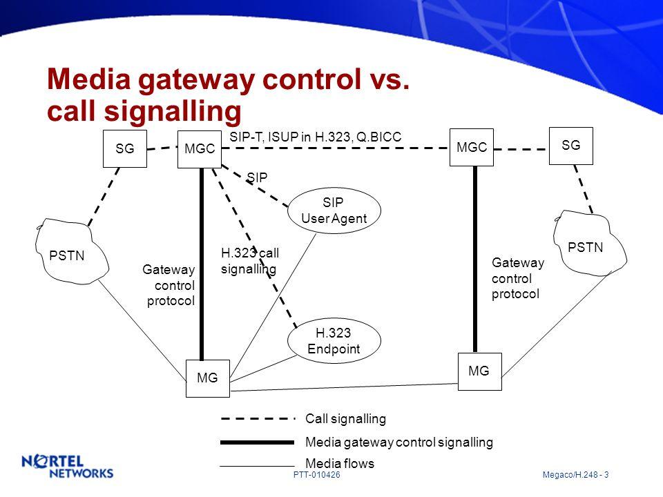 PTT-010426 Megaco/H.248 - 3 Media gateway control vs. call signalling SG MG MGC SG MG MGC SIP User Agent H.323 Endpoint PSTN Call signalling Media gat