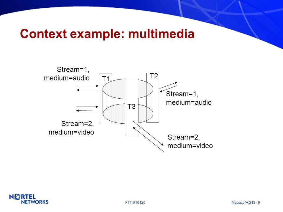 PTT-010426 Megaco/H.248 - 9 Context example: multimedia Stream=1, medium=audio Stream=1, medium=audio Stream=2, medium=video Stream=2, medium=video T1