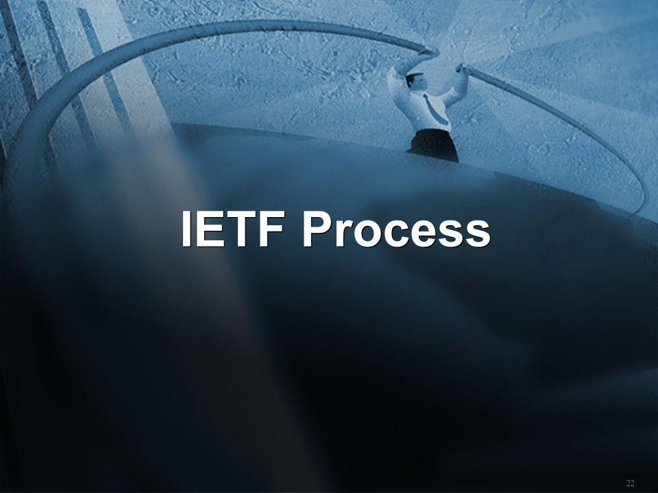 22ITU Telecom 9922 IETF Process