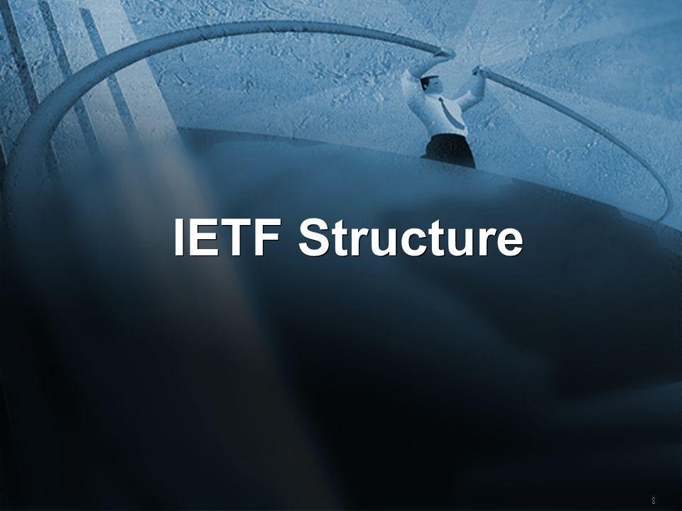 8ITU Telecom 998 IETF Structure