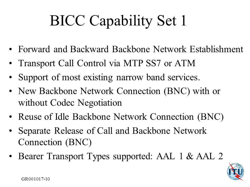 GR001017-9 BICC network architecture