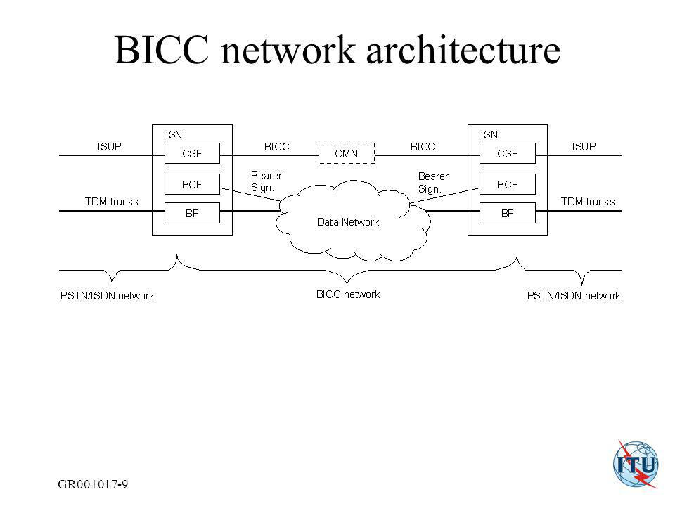 GR001017-8 What is BICC? BICC provides a means of supporting narrowband ISDN services across a broadband backbone network without impacting the interf