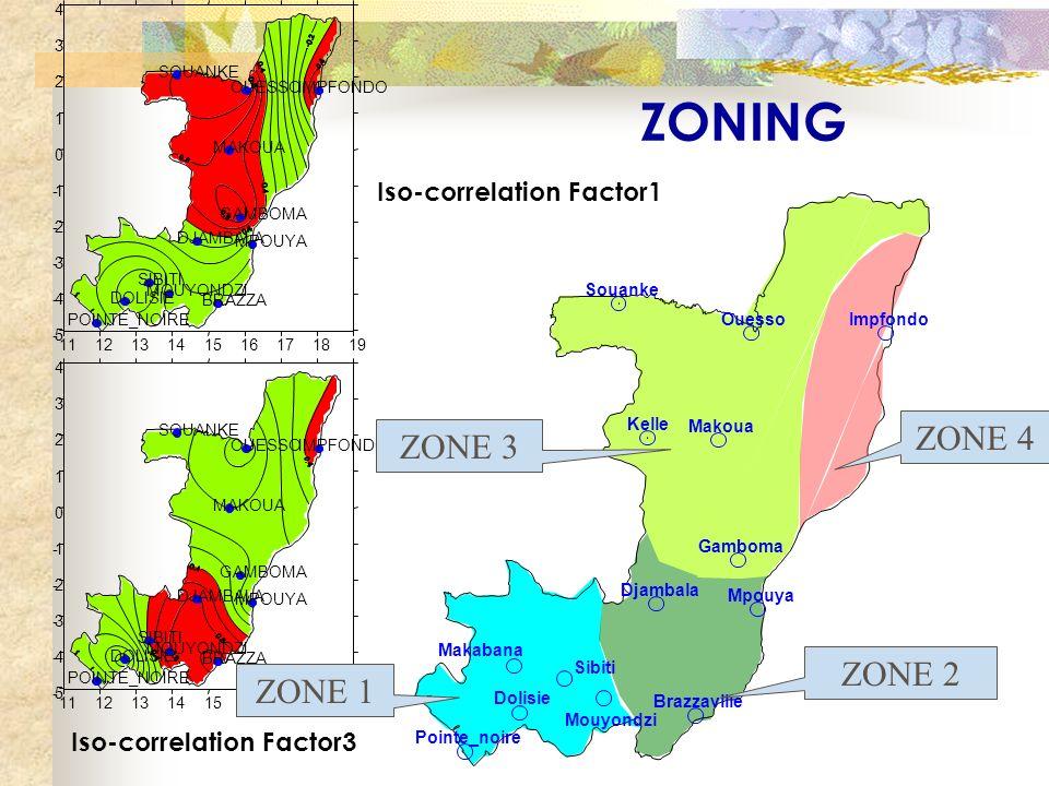 ZONING Iso-correlation Factor1 Brazzaville Djambala Dolisie Gamboma Impfondo Makoua Mouyondzi Makabana Mpouya Ouesso Pointe_noire Sibiti Souanke Kelle ZONE 4 ZONE 3 ZONE 2 ZONE 1 Iso-correlation Factor3