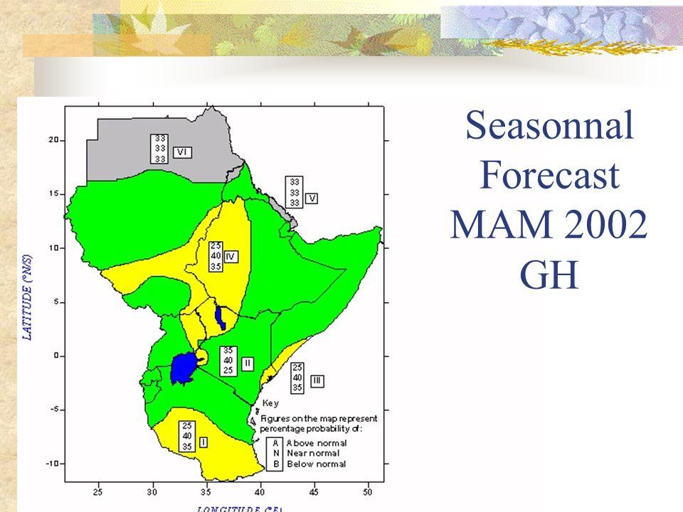 Seasonnal Forecast MAM 2002 GH