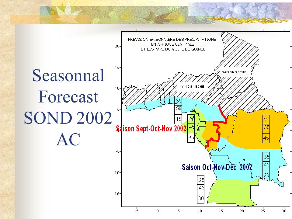 Seasonnal Forecast SOND 2002 AC