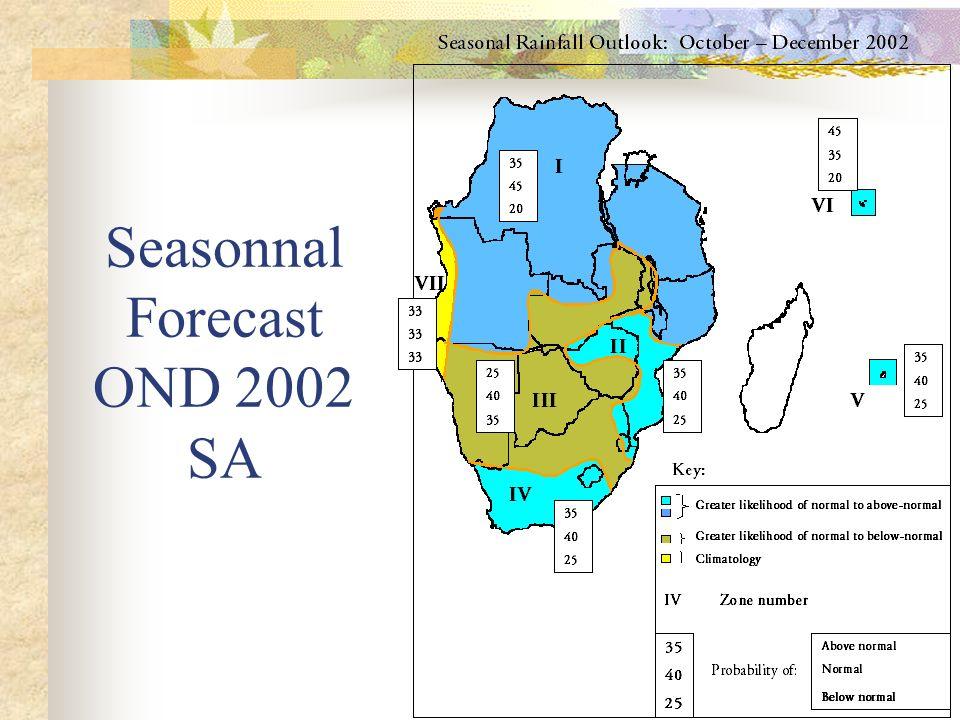 Seasonnal Forecast OND 2002 SA