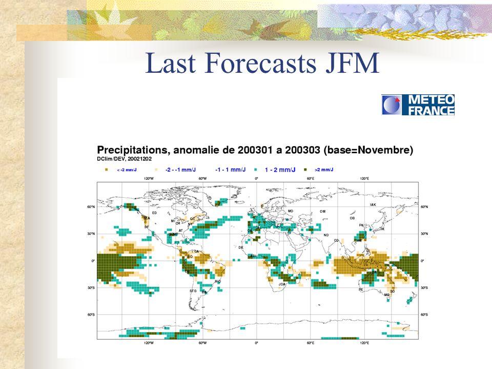 Last Forecasts JFM